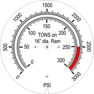 Custom pressure gauge face with force pressure and red zone